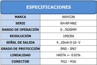Tabla de Especificaciones2